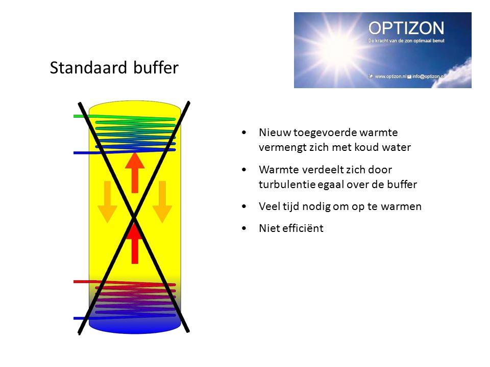 Standaard buffer Nieuw toegevoerde warmte vermengt zich met koud water Warmte verdeelt zich door turbulentie egaal over de buffer Veel tijd nodig om o