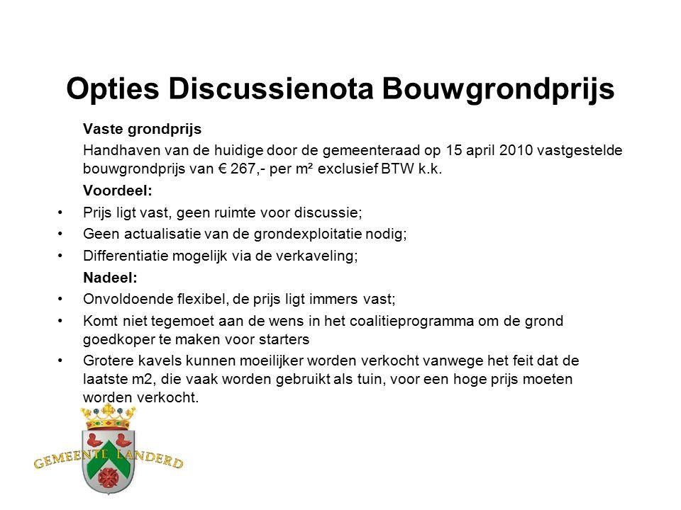Opties Discussienota Bouwgrondprijs Vaste grondprijs Handhaven van de huidige door de gemeenteraad op 15 april 2010 vastgestelde bouwgrondprijs van € 267,- per m² exclusief BTW k.k.