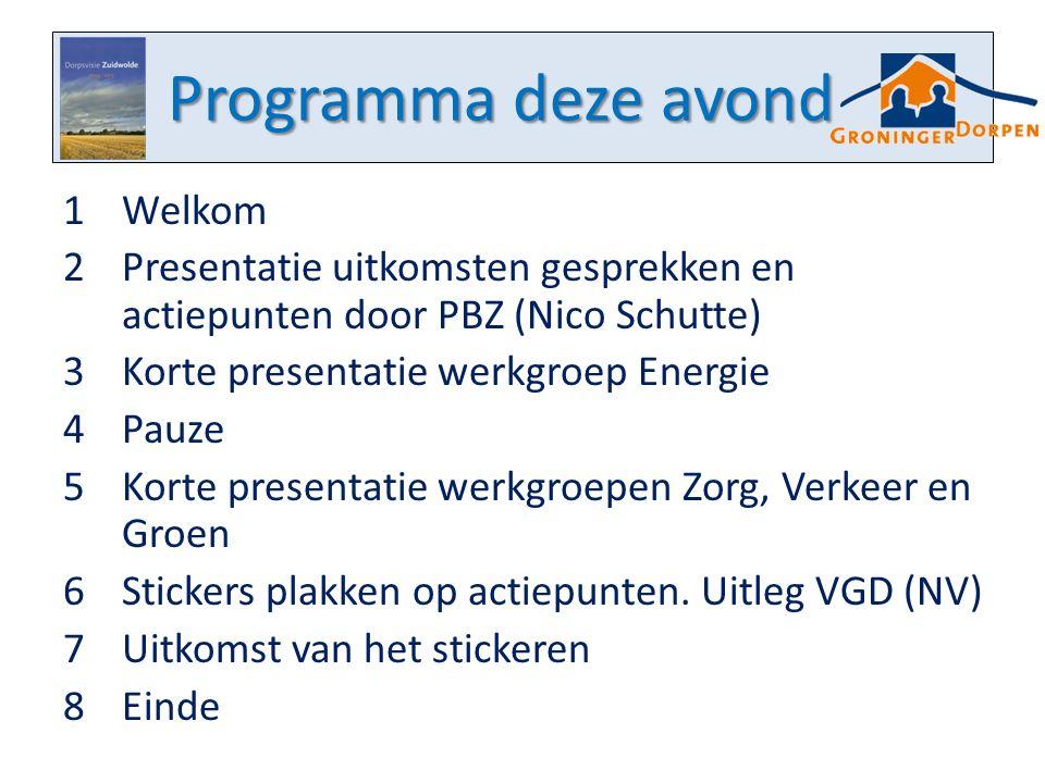 Programma deze avond 1Welkom 2Presentatie uitkomsten gesprekken en actiepunten door PBZ (Nico Schutte) 3Korte presentatie werkgroep Energie 4Pauze 5Korte presentatie werkgroepen Zorg, Verkeer en Groen 6Stickers plakken op actiepunten.