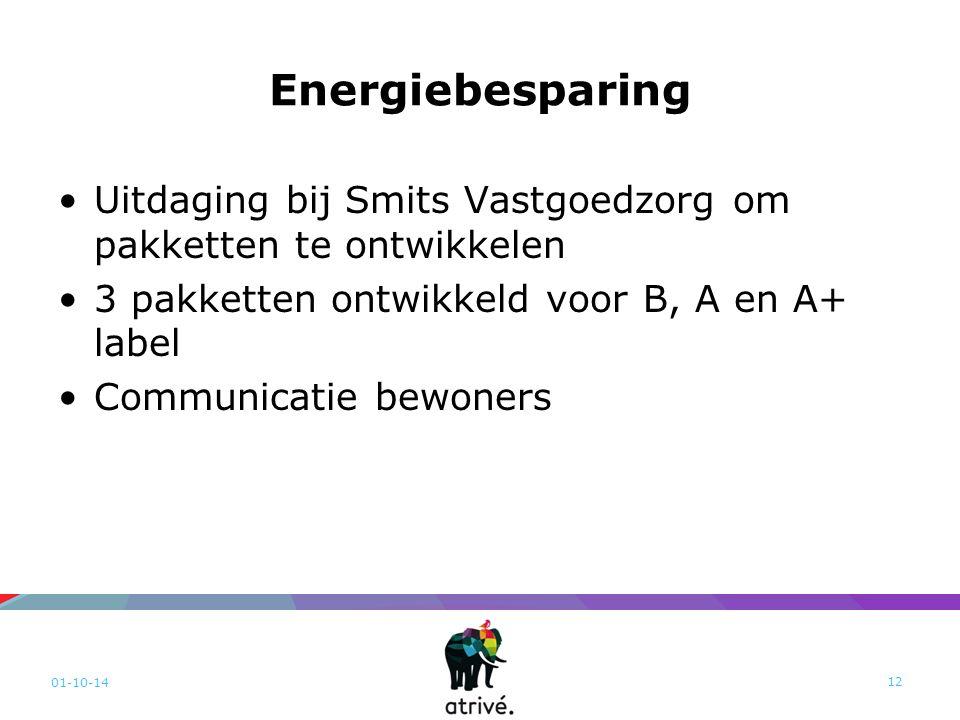 Energiebesparing Uitdaging bij Smits Vastgoedzorg om pakketten te ontwikkelen 3 pakketten ontwikkeld voor B, A en A+ label Communicatie bewoners 01-10-14 12