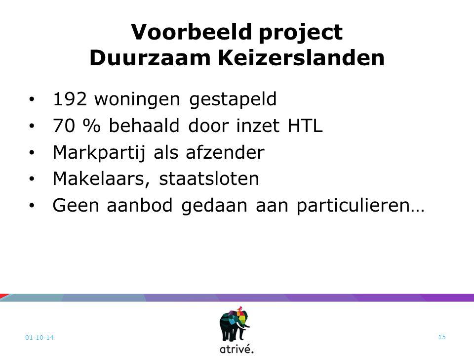 Voorbeeld project Duurzaam Keizerslanden 192 woningen gestapeld 70 % behaald door inzet HTL Markpartij als afzender Makelaars, staatsloten Geen aanbod gedaan aan particulieren… 01-10-14 15