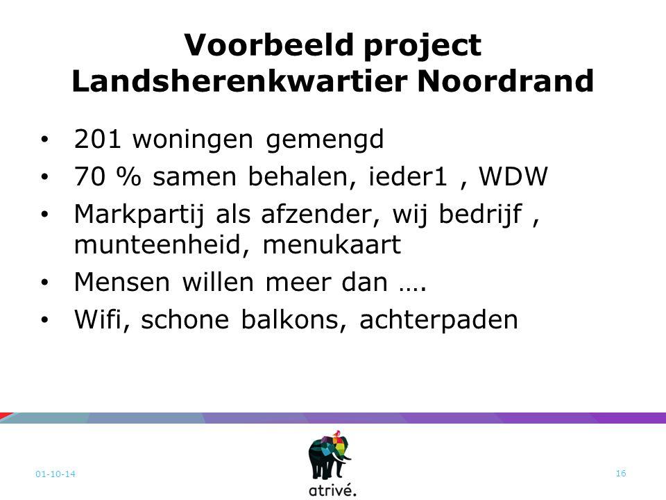 Voorbeeld project Landsherenkwartier Noordrand 201 woningen gemengd 70 % samen behalen, ieder1, WDW Markpartij als afzender, wij bedrijf, munteenheid, menukaart Mensen willen meer dan ….