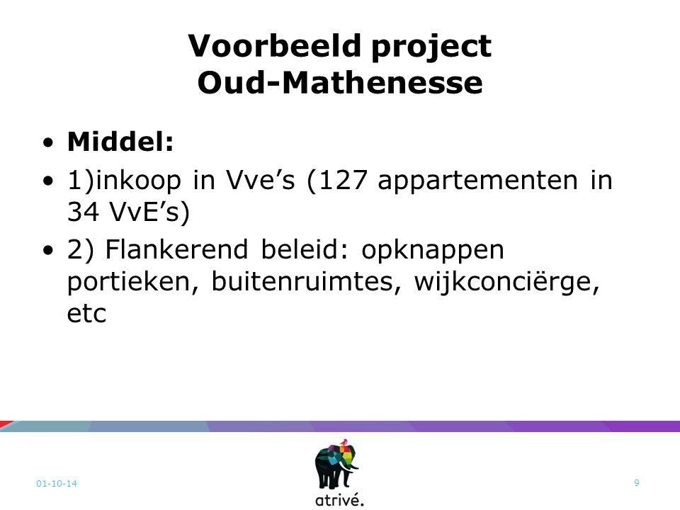 Voorbeeld project Oud-Mathenesse Middel: 1)inkoop in Vve's (127 appartementen in 34 VvE's) 2) Flankerend beleid: opknappen portieken, buitenruimtes, wijkconciërge, etc 01-10-14 9