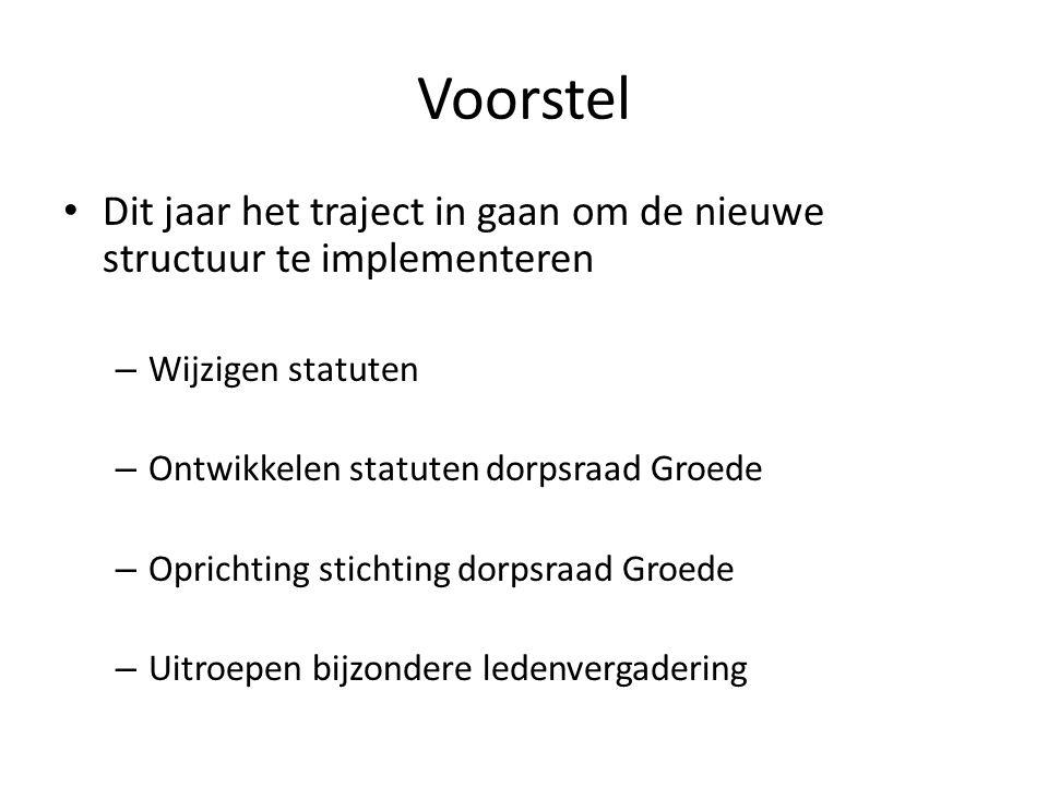Voorstel Dit jaar het traject in gaan om de nieuwe structuur te implementeren – Wijzigen statuten – Ontwikkelen statuten dorpsraad Groede – Oprichting