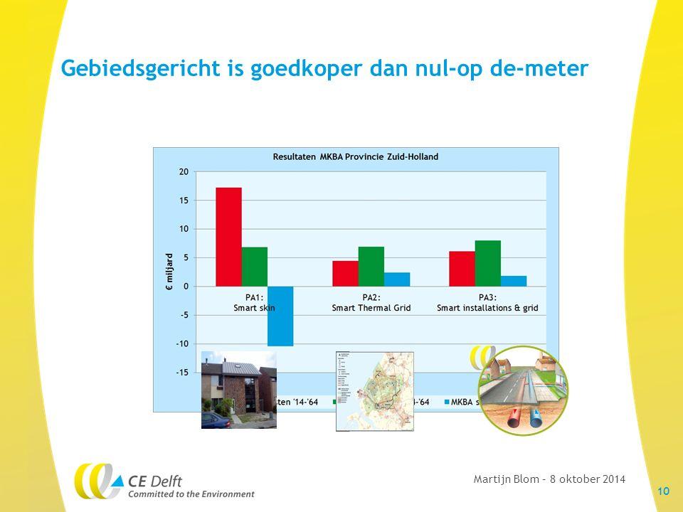 Gebiedsgericht is goedkoper dan nul-op de-meter 10 Martijn Blom – 8 oktober 2014