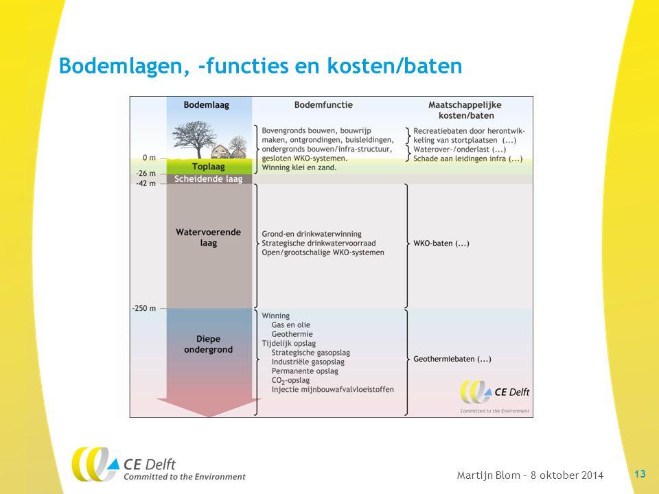 Bodemlagen, -functies en kosten/baten 13 Martijn Blom – 8 oktober 2014