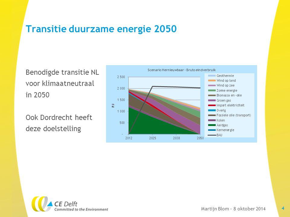Benodigde transitie NL voor klimaatneutraal in 2050 Ook Dordrecht heeft deze doelstelling Transitie duurzame energie 2050 4 Martijn Blom – 8 oktober 2014
