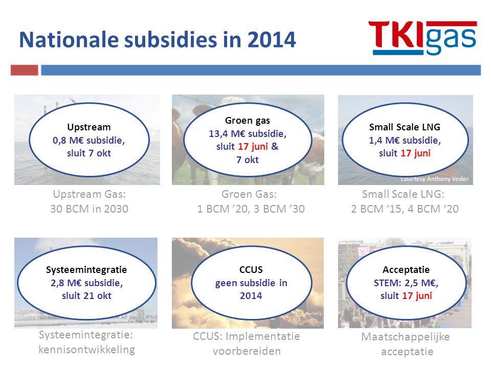 Upstream Gas: 30 BCM in 2030 Small Scale LNG: 2 BCM '15, 4 BCM '20 Groen Gas: 1 BCM '20, 3 BCM '30 Systeemintegratie: kennisontwikkeling Maatschappeli