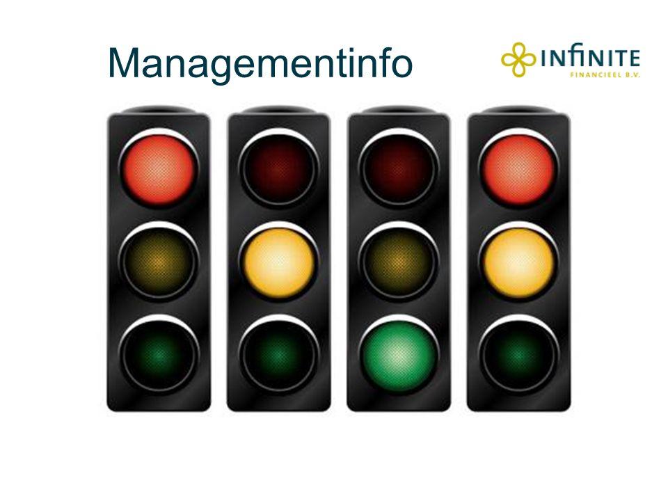 Managementinfo