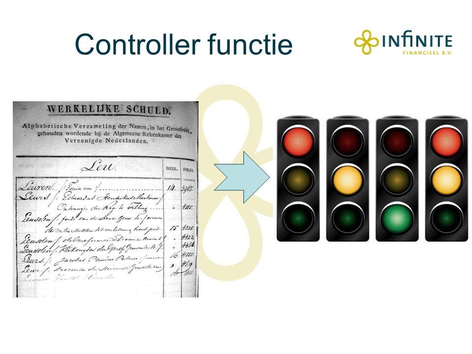 Controller functie