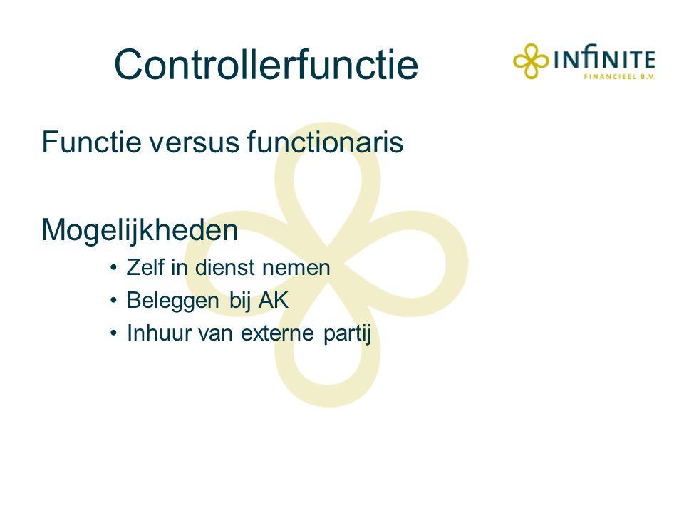 Functie versus functionaris Mogelijkheden Zelf in dienst nemen Beleggen bij AK Inhuur van externe partij