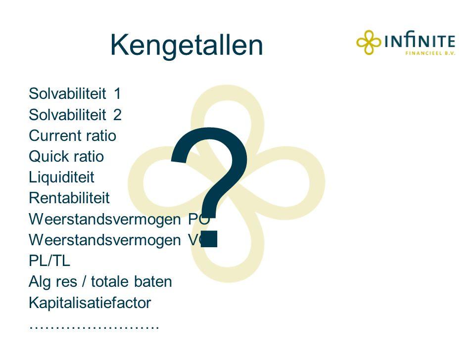 Vragen? Frank Mullaart Infinite Financieel BV 06-22661484 fmullaart@infinitebv.nl