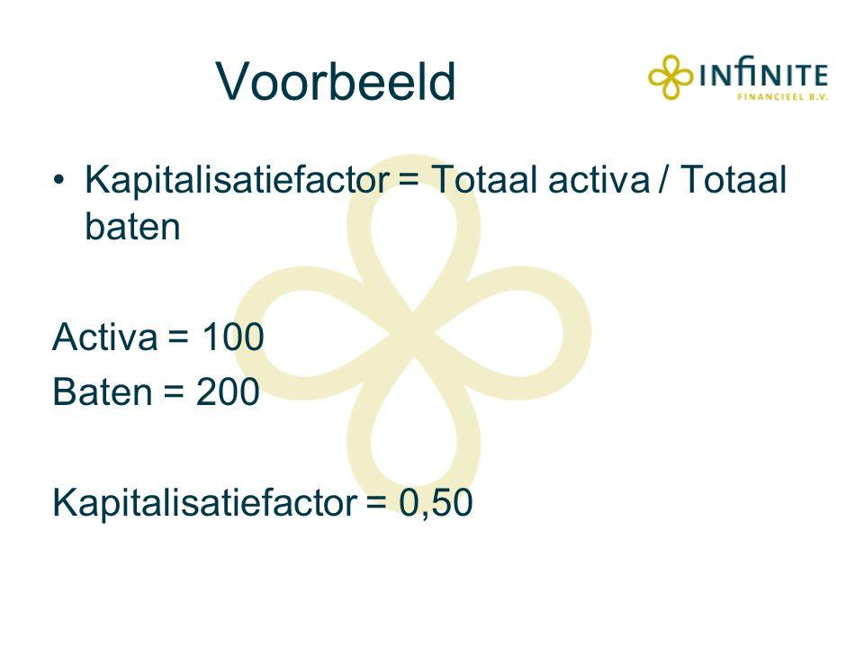 Voorbeeld Kapitalisatiefactor = Totaal activa / Totaal baten Activa = 100 Baten = 200 Kapitalisatiefactor = 0,50