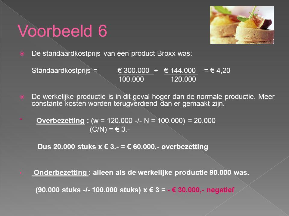  De standaardkostprijs van een product Broxx was: Standaardkostprijs = € 300.000 + € 144.000 = € 4,20 100.000 120.000  De werkelijke productie is in
