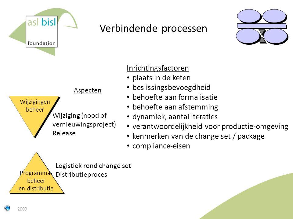Verbindende processen Programma- beheer en distributie Wijzigingen beheer Inrichtingsfactoren plaats in de keten beslissingsbevoegdheid behoefte aan formalisatie behoefte aan afstemming dynamiek, aantal iteraties verantwoordelijkheid voor productie-omgeving kenmerken van de change set / package compliance-eisen Aspecten Wijziging (nood of vernieuwingsproject) Release Logistiek rond change set Distributieproces 2009 ASL BiSL Foundation
