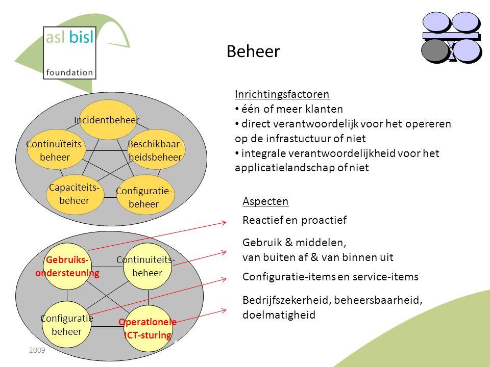 Incidentbeheer Capaciteits- beheer Continuïteits- beheer Configuratie- beheer Beschikbaar- heidsbeheer Beheer Gebruiks- ondersteuning Operationele ICT-sturing Continuiteits- beheer Configuratie beheer Inrichtingsfactoren één of meer klanten direct verantwoordelijk voor het opereren op de infrastuctuur of niet integrale verantwoordelijkheid voor het applicatielandschap of niet Reactief en proactief Gebruik & middelen, van buiten af & van binnen uit Configuratie-items en service-items Bedrijfszekerheid, beheersbaarheid, doelmatigheid Aspecten 2009 ASL BiSL Foundation