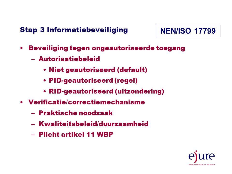 Stap 3 Informatiebeveiliging Beveiliging tegen ongeautoriseerde toegang –Autorisatiebeleid Niet geautoriseerd (default) PID-geautoriseerd (regel) RID-geautoriseerd (uitzondering) Verificatie/correctiemechanisme –Praktische noodzaak –Kwaliteitsbeleid/duurzaamheid –Plicht artikel 11 WBP NEN/ISO 17799
