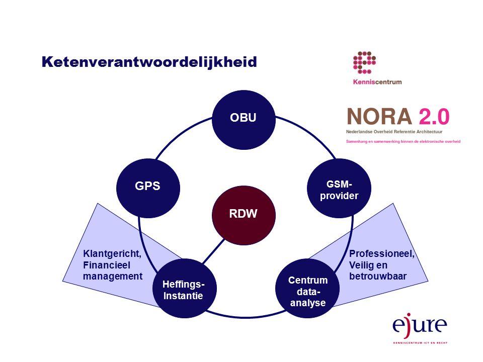 Klantgericht, Financieel management Ketenverantwoordelijkheid OBU GPS GSM- provider Centrum data- analyse Heffings- Instantie RDW Professioneel, Veilig en betrouwbaar