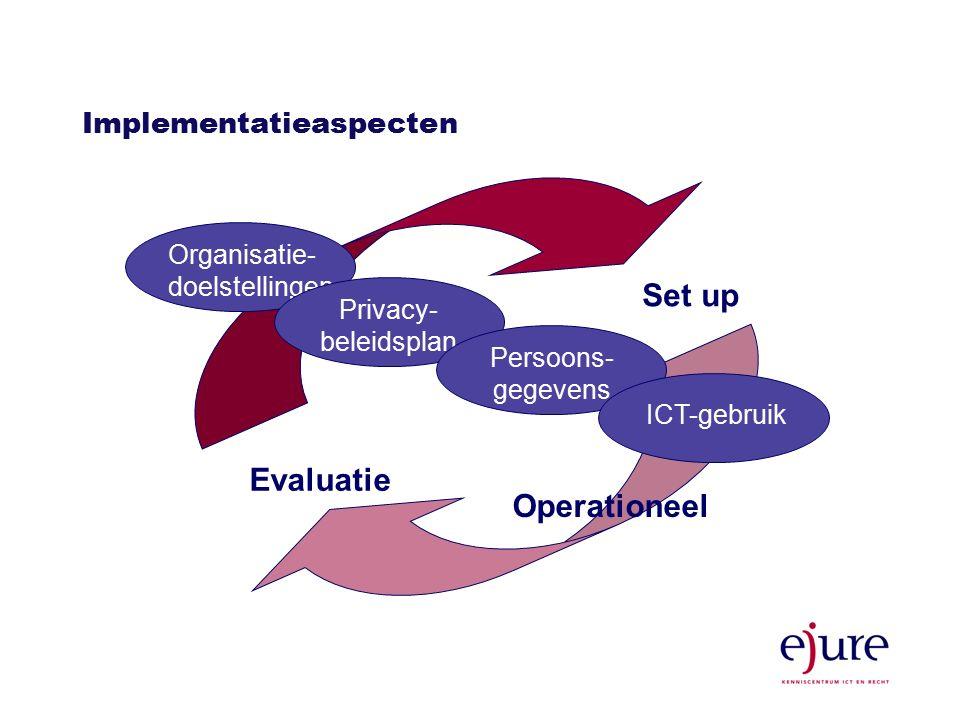 Implementatieaspecten Organisatie- doelstellingen Privacy- beleidsplan Persoons- gegevens ICT-gebruik Evaluatie Operationeel Set up