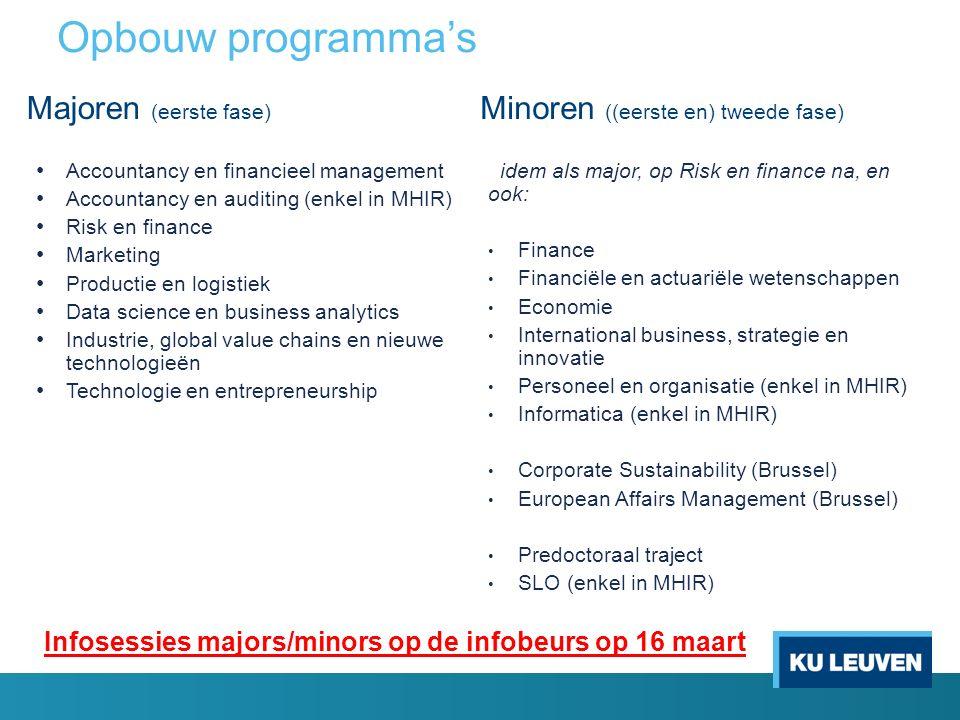 Opbouw programma's Majoren (eerste fase) Accountancy en financieel management Accountancy en auditing (enkel in MHIR) Risk en finance Marketing Produc