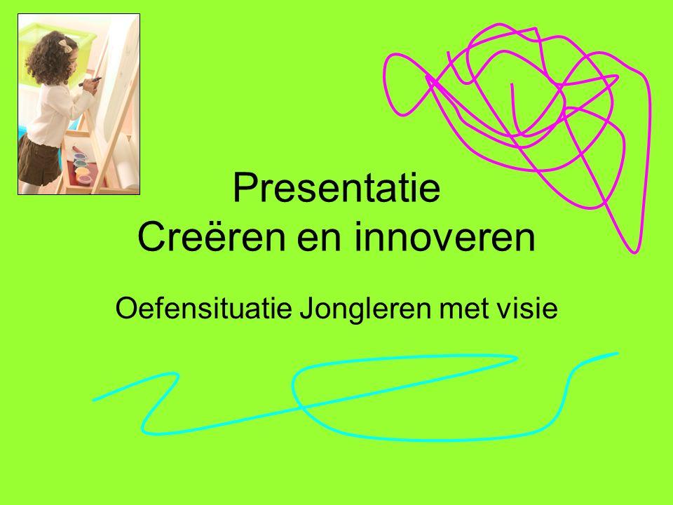 Presentatie Creëren en innoveren Oefensituatie Jongleren met visie