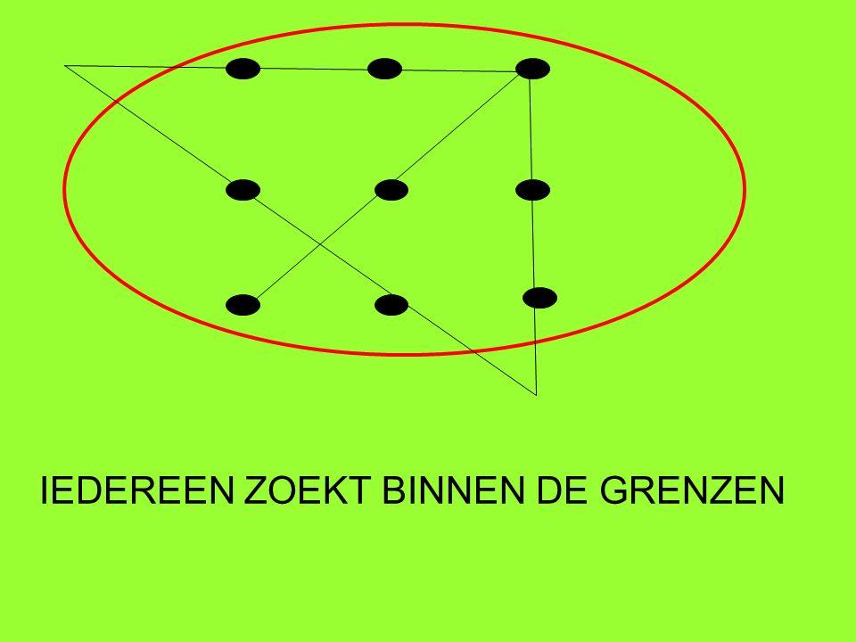 IEDEREEN ZOEKT BINNEN DE GRENZEN