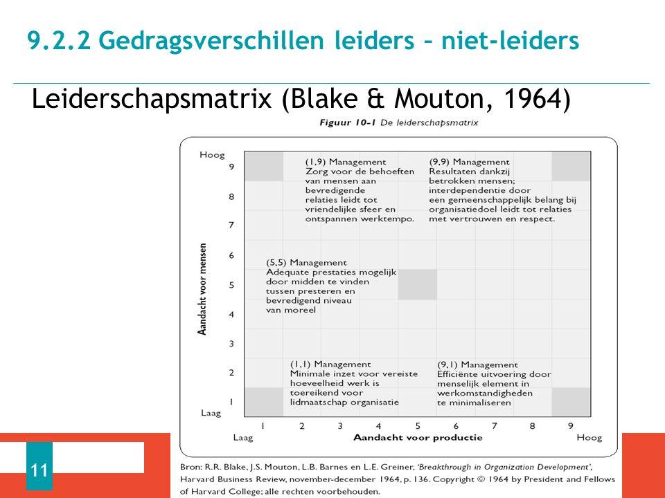 Leiderschapsmatrix (Blake & Mouton, 1964) 9.2.2 Gedragsverschillen leiders – niet-leiders 11