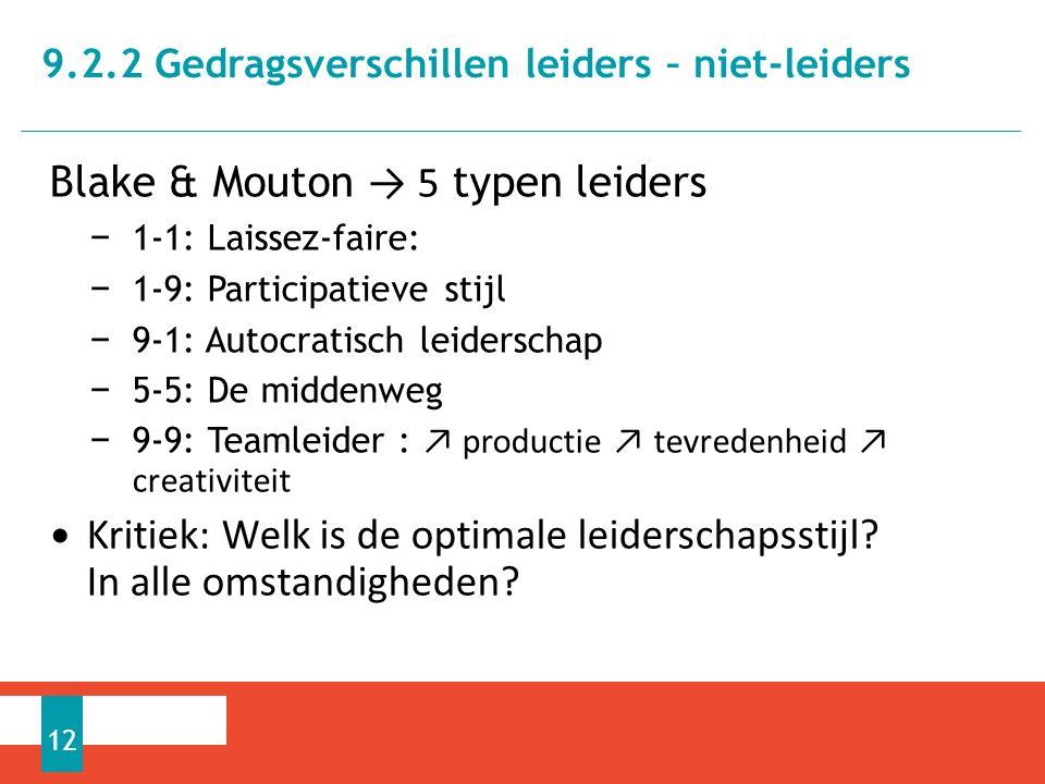 Blake & Mouton → 5 typen leiders − 1-1: Laissez-faire: − 1-9: Participatieve stijl − 9-1: Autocratisch leiderschap − 5-5: De middenweg − 9-9: Teamleider : ↗ productie ↗ tevredenheid ↗ creativiteit Kritiek: Welk is de optimale leiderschapsstijl.