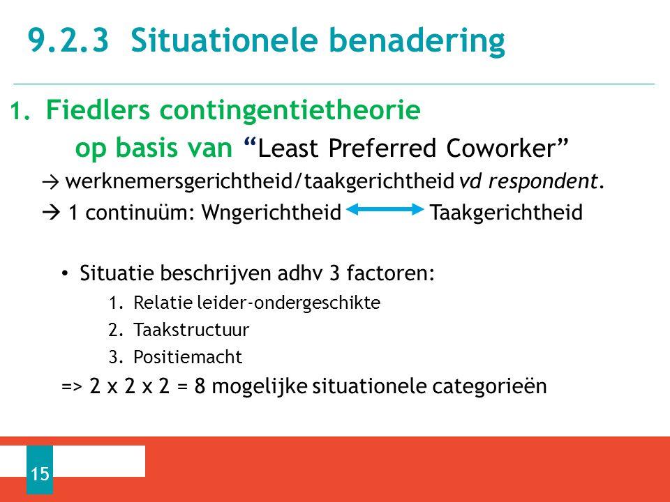 "1. Fiedlers contingentietheorie op basis van "" Least Preferred Coworker"" → werknemersgerichtheid/taakgerichtheid vd respondent.  1 continuüm: Wngeric"