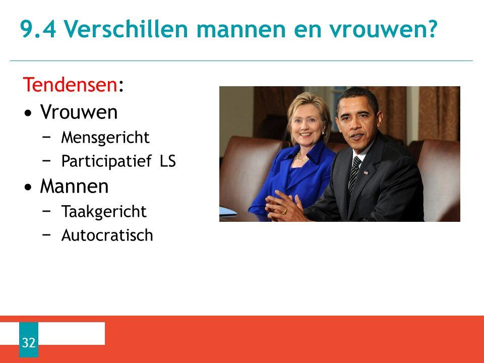 Tendensen: Vrouwen − Mensgericht − Participatief LS Mannen − Taakgericht − Autocratisch 9.4 Verschillen mannen en vrouwen.