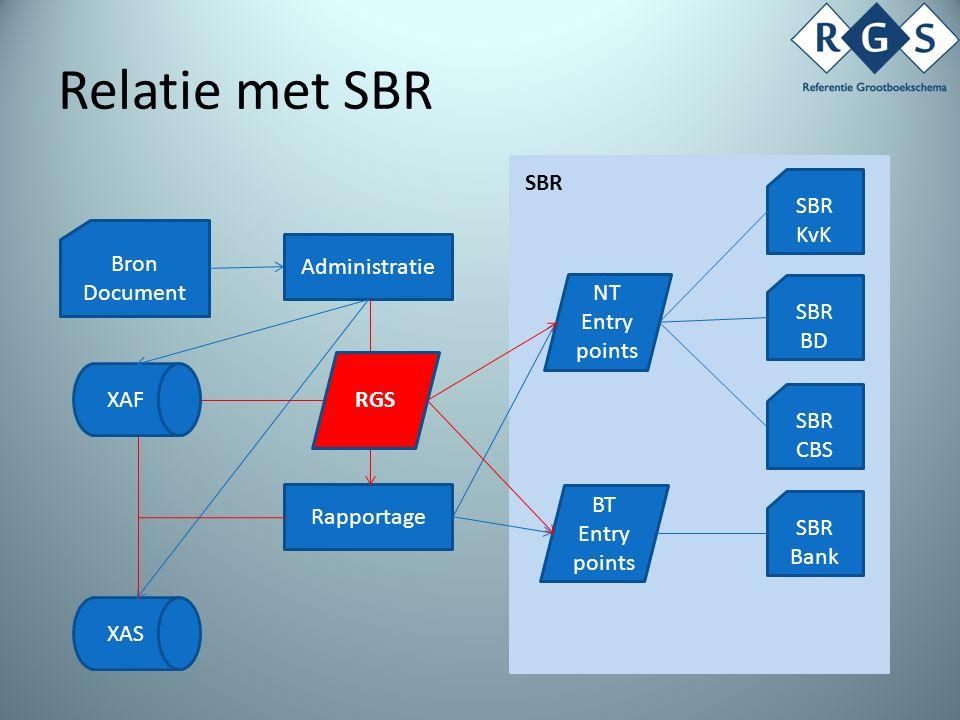 Relatie met SBR KvK-middel-inr – BMvaTer+BMvaBeg+BMvaVas+BMvaHuu Bank-middel-comm – BMvaTer+BMvaBeg – BMvaVas – BMvaHuu KvK-groot en middel-inr – Verloop- overzicht Materiële vaste activa [titel]abstract Bedrijfsgebouwen en -terreinenitem Materiële vaste activa [titel]abstract Bedrijfsgebouwen en terreinenabstract Vastgoedbeleggingenitem Huurdersinvesteringenitem Materiële vaste activa, waardeverminderingen BMva???CaeWvr Materiële vaste activa, terugneming van waardeverminderingen BMva???CaeTvw