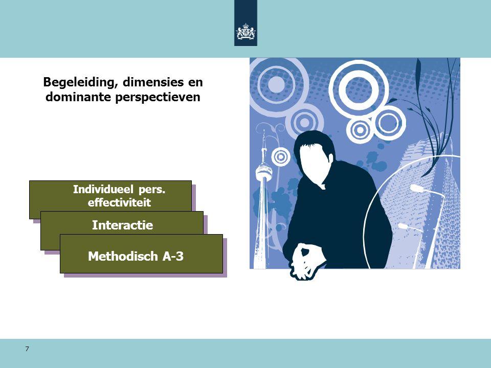 7 Methodisch A-3 Interactie Individueel pers. effectiviteit Begeleiding, dimensies en dominante perspectieven