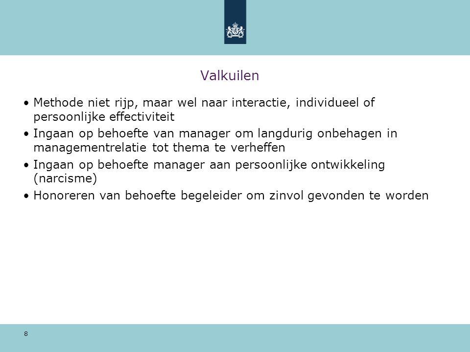 8 Valkuilen Methode niet rijp, maar wel naar interactie, individueel of persoonlijke effectiviteit Ingaan op behoefte van manager om langdurig onbehag
