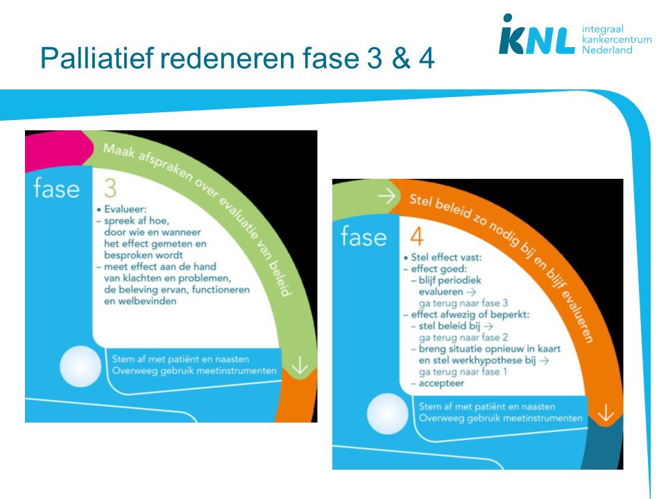 Palliatief redeneren fase 3 & 4