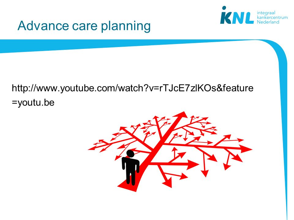 Advance care planning http://www.youtube.com/watch?v=rTJcE7zlKOs&feature =youtu.be
