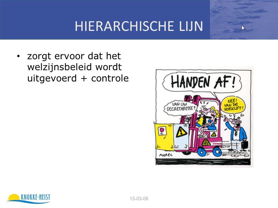 15-03-08 HIERARCHISCHE LIJN zorgt ervoor dat het welzijnsbeleid wordt uitgevoerd + controle