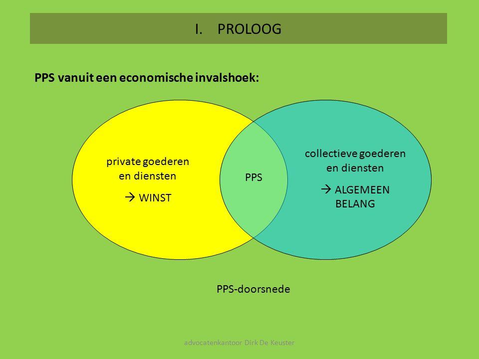 I. PROLOOG PPS vanuit een economische invalshoek: PPS-doorsnede PPS collectieve goederen en diensten  ALGEMEEN BELANG private goederen en diensten 