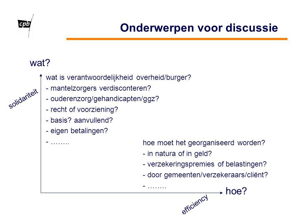 Onderwerpen voor discussie hoe. wat. wat is verantwoordelijkheid overheid/burger.
