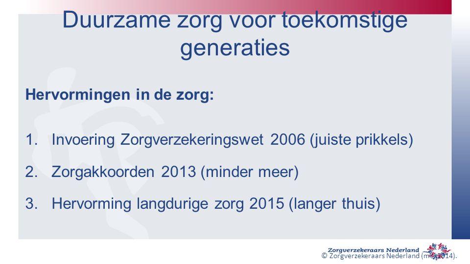 Duurzame zorg voor toekomstige generaties Hervormingen in de zorg: 1.Invoering Zorgverzekeringswet 2006 (juiste prikkels) 2.Zorgakkoorden 2013 (minder meer) 3.Hervorming langdurige zorg 2015 (langer thuis) © Zorgverzekeraars Nederland (mei 2014).