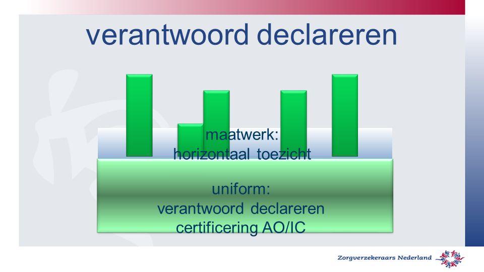huidig convenant AO/IC verantwoord declareren uniform: verantwoord declareren certificering AO/IC maatwerk: horizontaal toezicht