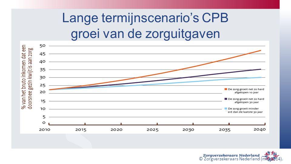 Lange termijnscenario's CPB groei van de zorguitgaven © Zorgverzekeraars Nederland (mei 2014).