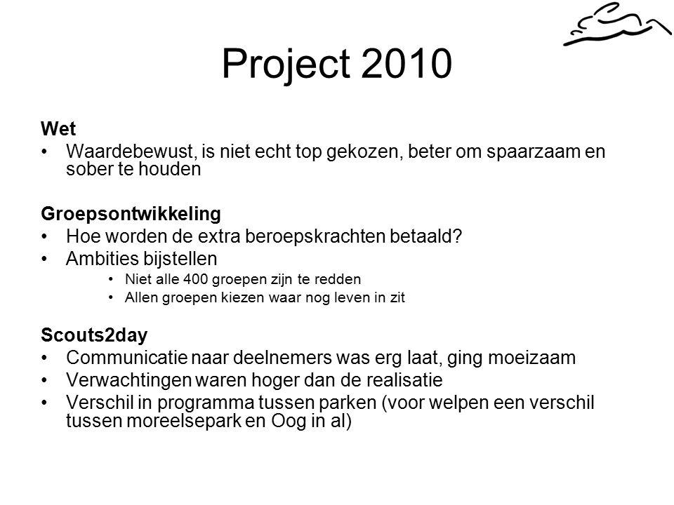 Project 2010 Wet Waardebewust, is niet echt top gekozen, beter om spaarzaam en sober te houden Groepsontwikkeling Hoe worden de extra beroepskrachten betaald.