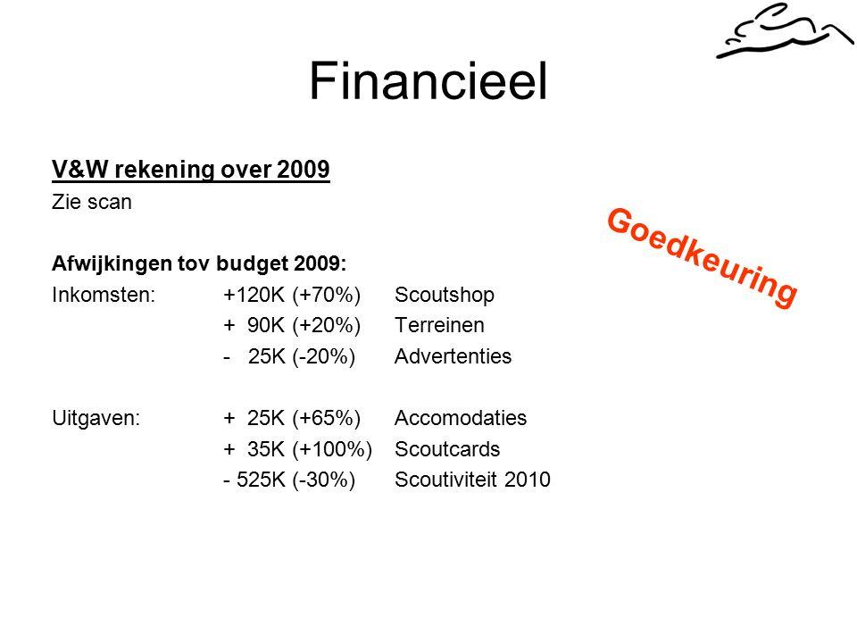 Financieel V&W rekening over 2009 Zie scan Afwijkingen tov budget 2009: Inkomsten: +120K (+70%) Scoutshop + 90K (+20%) Terreinen - 25K (-20%) Advertenties Uitgaven:+ 25K (+65%) Accomodaties + 35K (+100%)Scoutcards - 525K (-30%) Scoutiviteit 2010 Goedkeuring