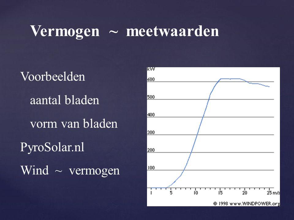 Voorbeelden aantal bladen vorm van bladen PyroSolar.nl Wind ~ vermogen Vermogen ~ meetwaarden