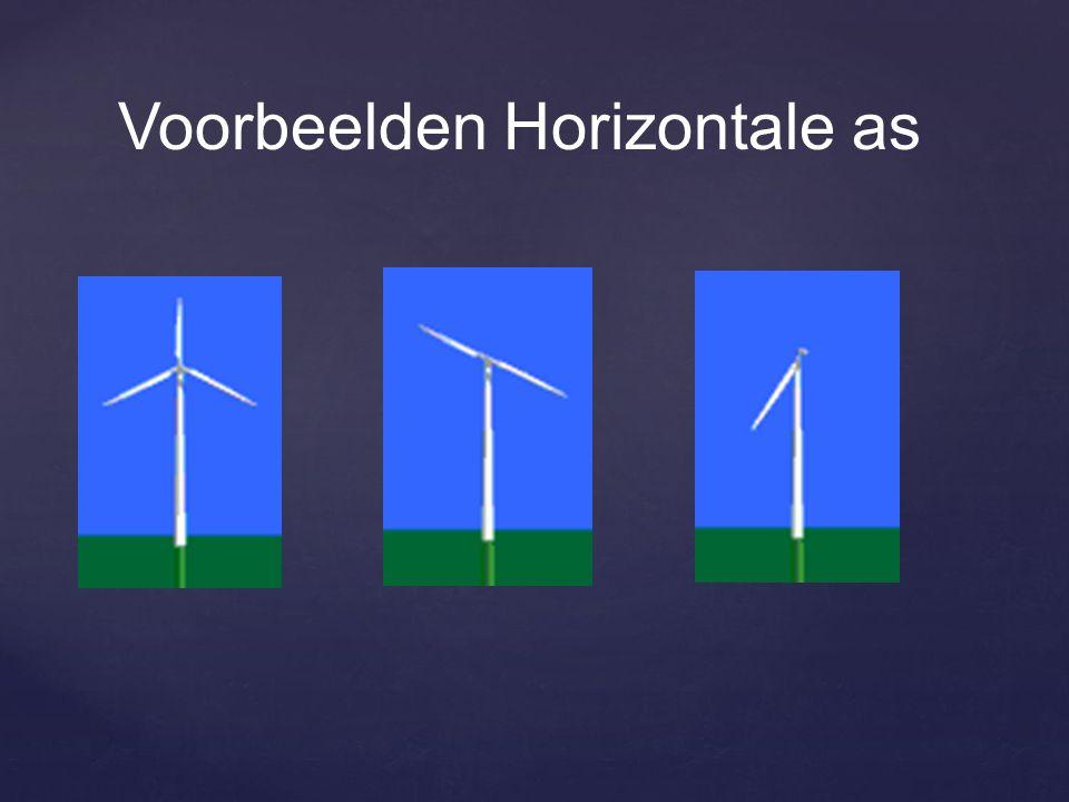 Voorbeelden Horizontale as