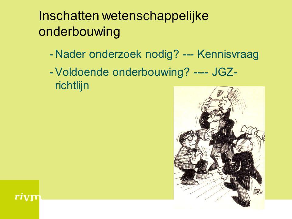 Advies RAC n.a.v.veldraadpleging 2008 Prioritering JGZ-richtlijnen call ZonMW 2009: 1.