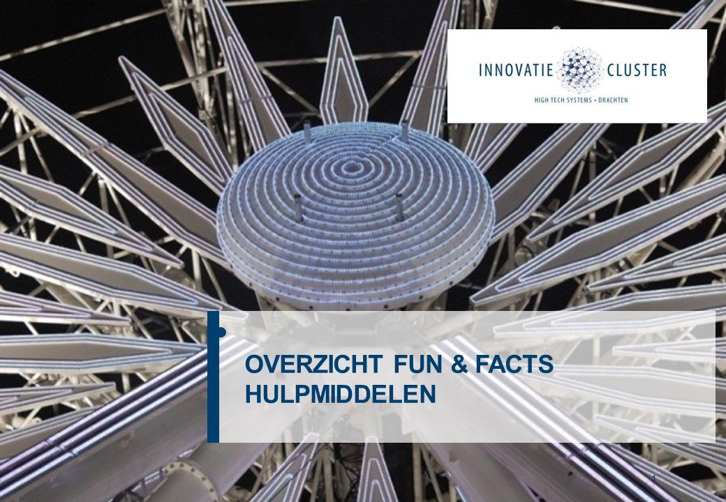 1 OVERZICHT FUN & FACTS HULPMIDDELEN