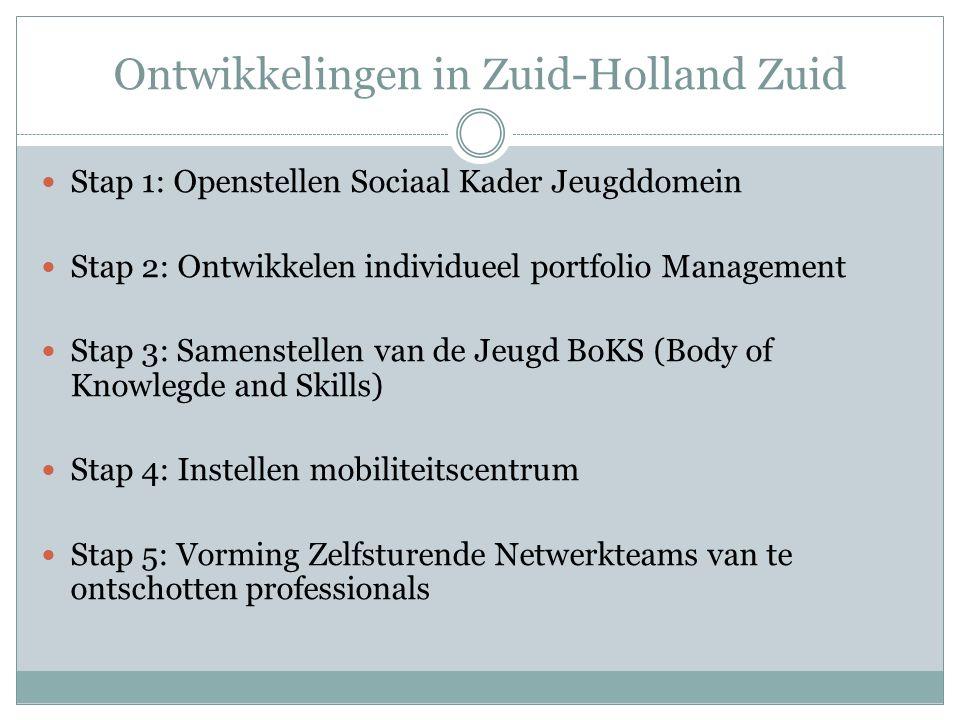 Ontwikkelingen in Zuid-Holland Zuid Stap 1: Openstellen Sociaal Kader Jeugddomein Stap 2: Ontwikkelen individueel portfolio Management Stap 3: Samenst