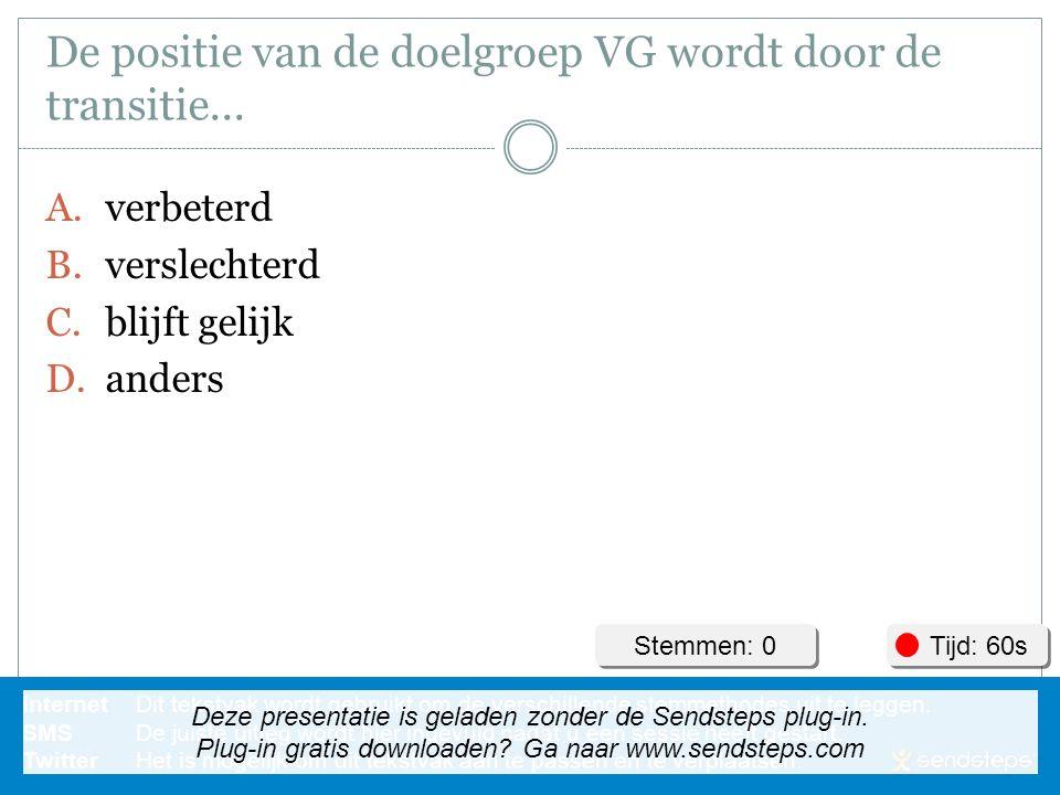 De positie van de doelgroep VG wordt door de transitie... A.verbeterd B.verslechterd C.blijft gelijk D.anders Stemmen: 0 Tijd: 60s InternetDit tekstva