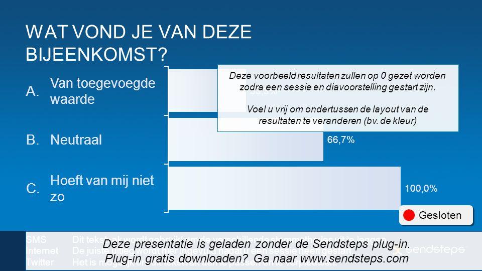 SMSDit tekstvak wordt gebruikt om de verschillende stemmethodes uit te leggen.